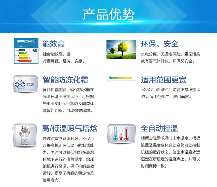 哈思热泵三联供产品优势