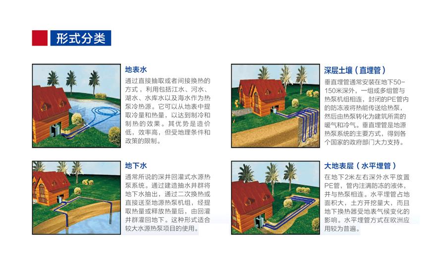 水地源热泵(模块)机组