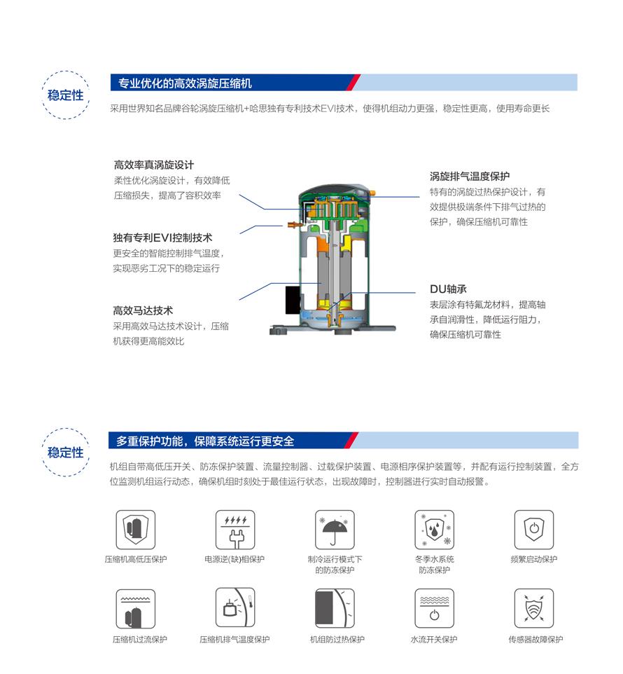 商用热泵三联供模块机组
